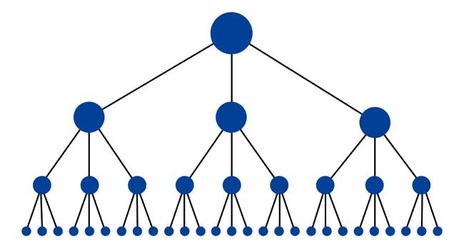 Ottimizzazione struttura sito