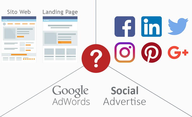 Scelte strategiche sito web ITquadro web marketing